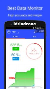 Data Monitor Premium v1.0.183 APK Download Free 3